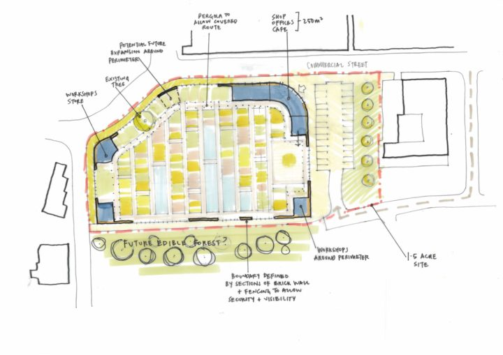 Plans for the Middlesbrough social farm and community hub